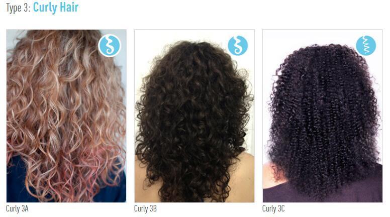Type 3 hair