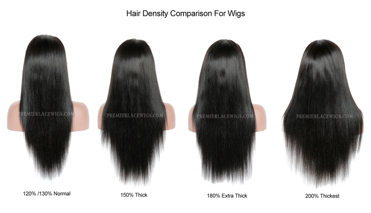 Hair length chart women