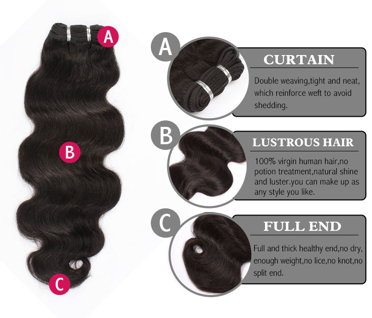 Details of Premier Body Wave Hair