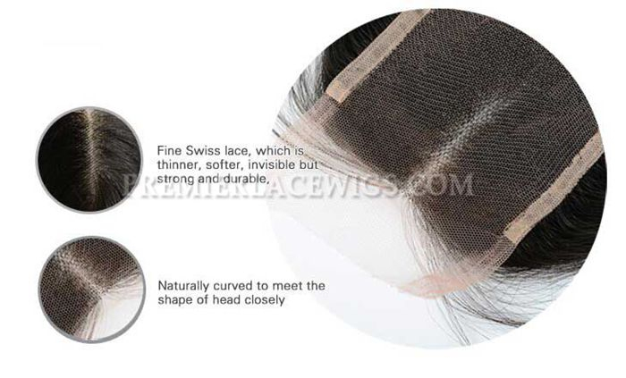 Details of Lace Closure
